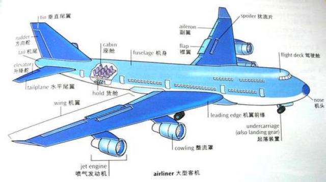 飞机总体设计(初级)